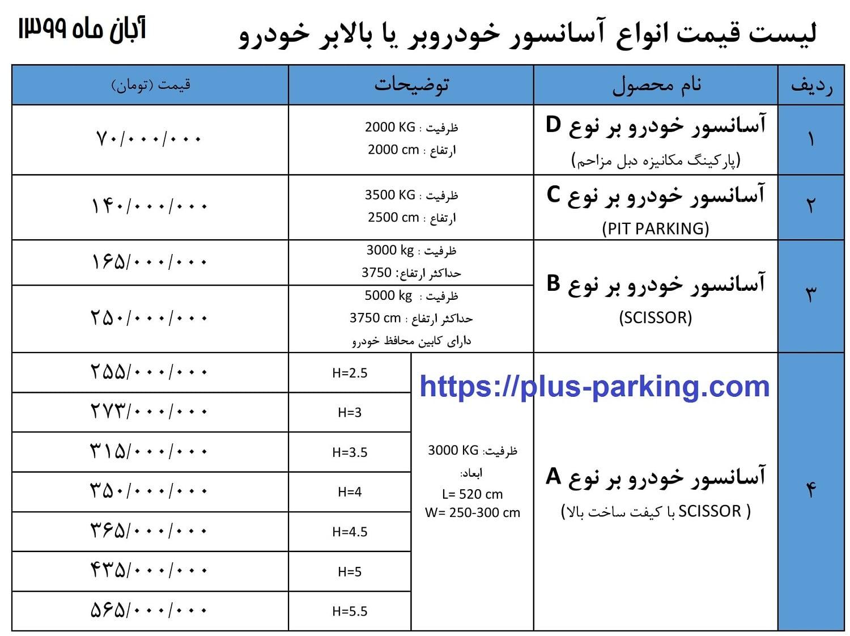 لیست قیمت انواع آسانسور خودرو بر یا بالابر خودرو
