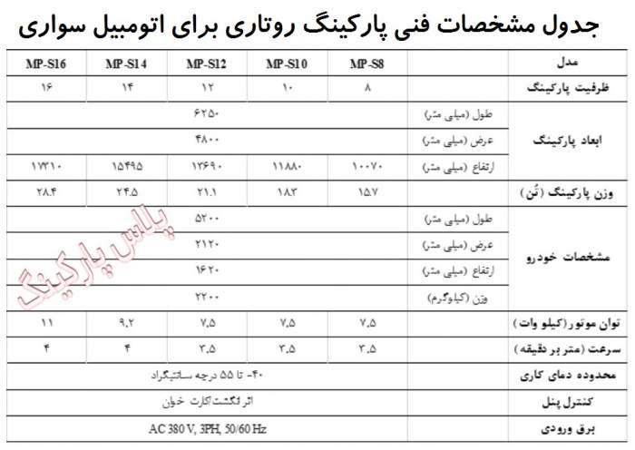 جدول-مشخصات-فنی-پارکینگ-مکانیزه-روتاری-خودرو-سواری