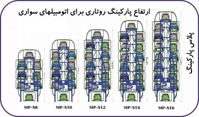 ارتفاع-پارکینگ-مکانیزه-روتاری-خودرو-سواری