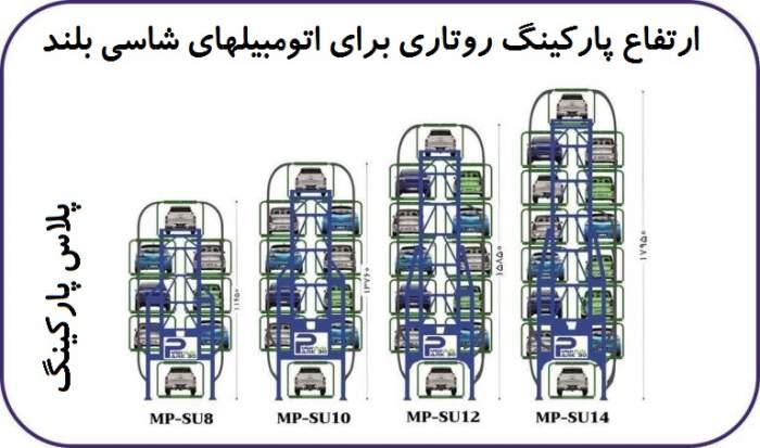 ارتفاع-پارکینگ-مکانیزه-روتاری-اتومبیل-شاسی-بلند