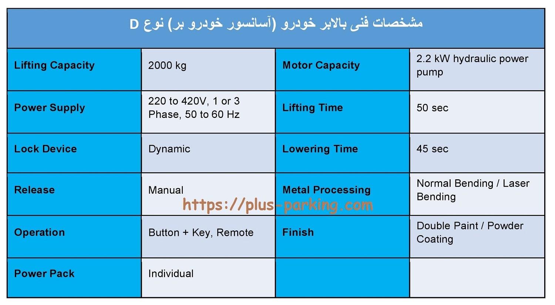 مشخصات فنی بالابر خودرو (آسانسور خودرو بر) نوع D